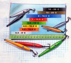 AbuGarcia_ColorTable.jpg